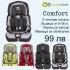 Kinderkraft Comfort столче за кола 9-36 кг